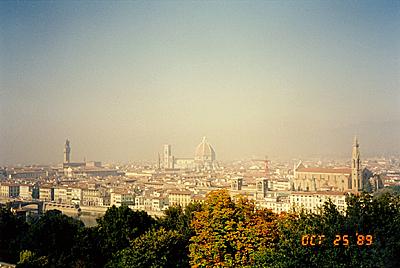 ミケランジェロ広場 Piazzale Michelangelo